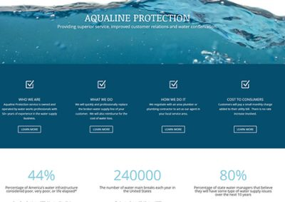 Aqualine Protection